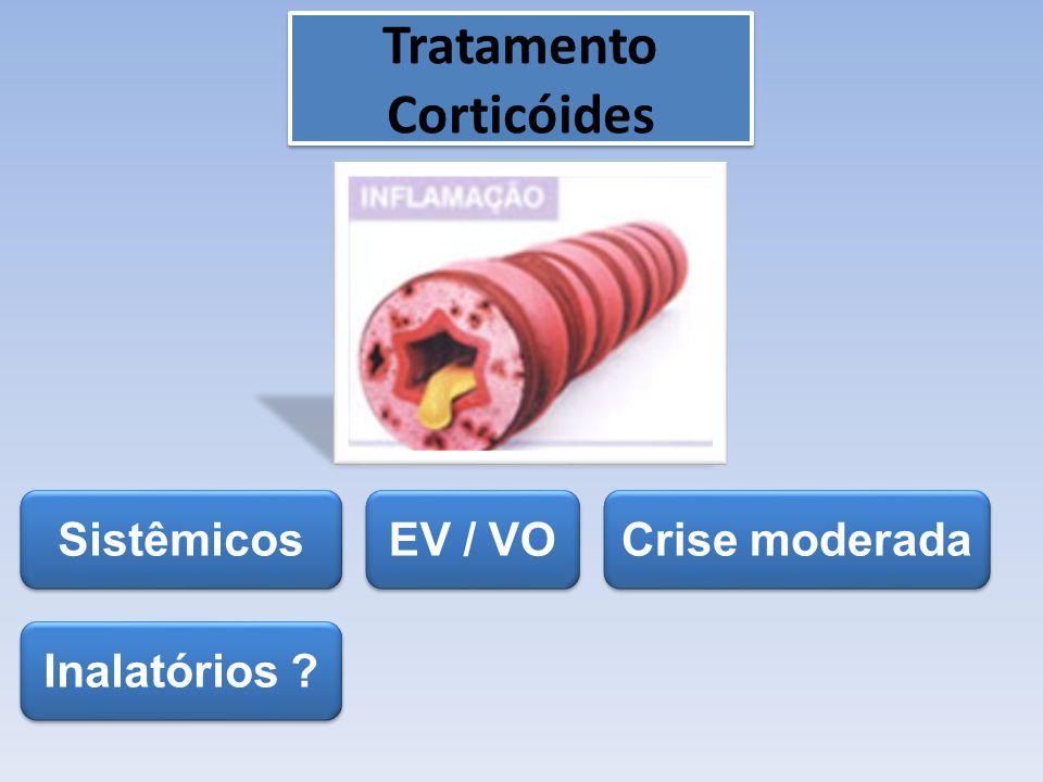 Tratamento Corticóides Sistêmicos EV / VO Crise moderada Inalatórios ?