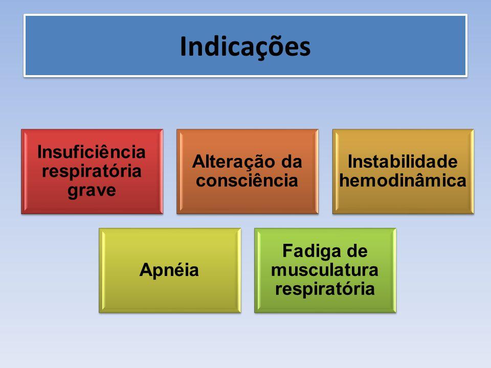 Indicações Insuficiência respiratória grave Alteração da consciência Instabilidade hemodinâmica Apnéia Fadiga de musculatura respiratória