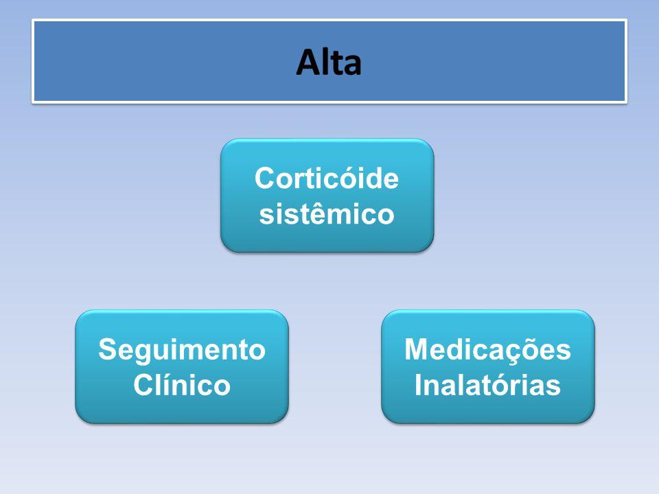 Alta Corticóide sistêmico Seguimento Clínico Medicações Inalatórias