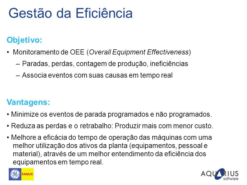 Gestão da Eficiência Objetivo: Monitoramento de OEE (Overall Equipment Effectiveness) –Paradas, perdas, contagem de produção, ineficiências –Associa e
