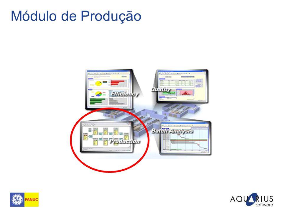 Módulo de Produção