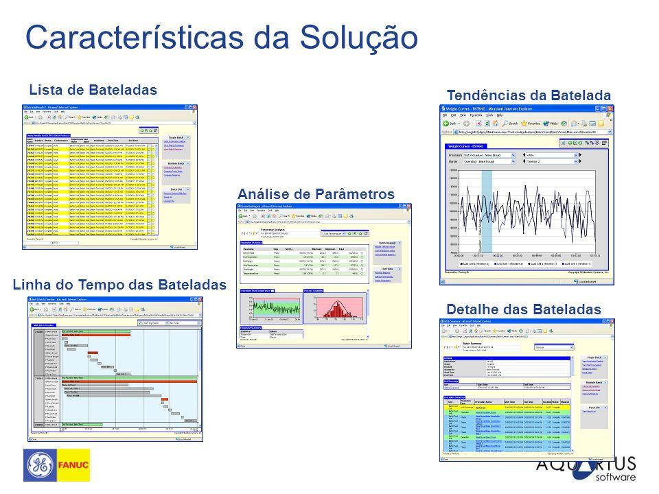 Características da Solução Lista de Bateladas Análise de Parâmetros Linha do Tempo das Bateladas Tendências da Batelada Detalhe das Bateladas