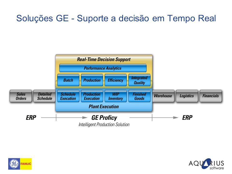 Soluções GE - Suporte a decisão em Tempo Real
