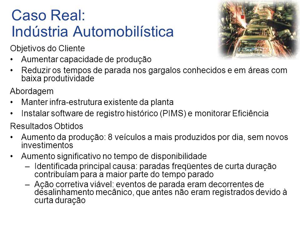 Caso Real: 3M do Brasil Objetivos do Cliente Cálculo de OEE da linha de produção de abrasivos Entender motivos de pequenas paradas não apontadas pelo operador Integração dos dados com sistema corporativo e diponibilização dos relatórios para manufatura Abordagem Avaliar produtos disponíveis no mercado (não queria solução personalizada) Instalar software de registro histórico (PIMS) coletando diretamente das máquinas (CLPs); não era necessário sistema supervisório Apontar motivos de parada através de IHM no campo Resultados Obtidos Instalação, modelagem e desenvolvimento de relatórios em 35 dias Manufatura passou a visualizar relatórios via web com informações já consolidadas e mais confiáveis Justificativa de novos projetos com base nos dados gerados pelo sistema Redução de perdas