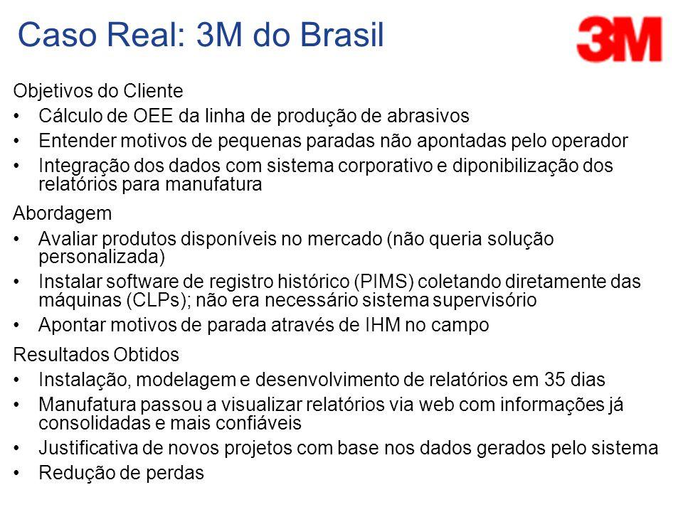 Caso Real: 3M do Brasil Objetivos do Cliente Cálculo de OEE da linha de produção de abrasivos Entender motivos de pequenas paradas não apontadas pelo