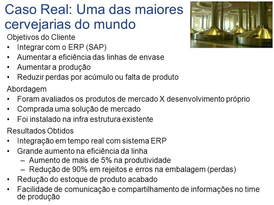 Caso Real: Uma das maiores cervejarias do mundo Objetivos do Cliente Integrar com o ERP (SAP) Aumentar a eficiência das linhas de envase Aumentar a pr