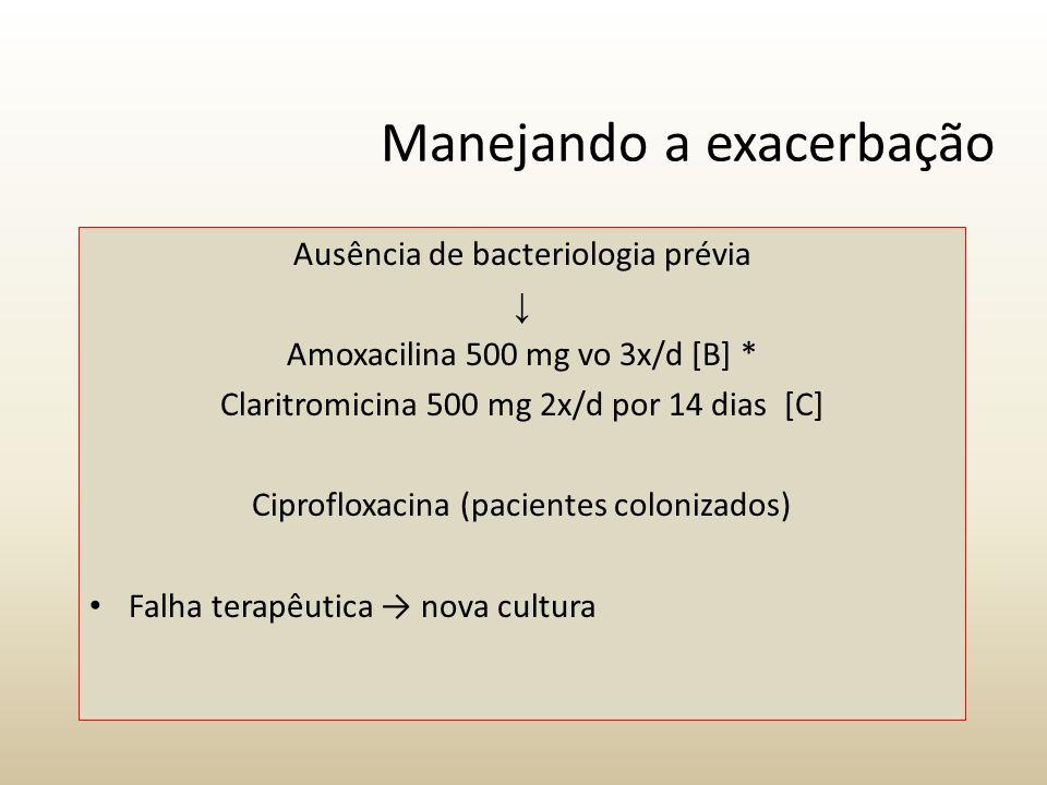 Manejando a exacerbação Ausência de bacteriologia prévia ↓ Amoxacilina 500 mg vo 3x/d [B] * Claritromicina 500 mg 2x/d por 14 dias [C] Ciprofloxacina
