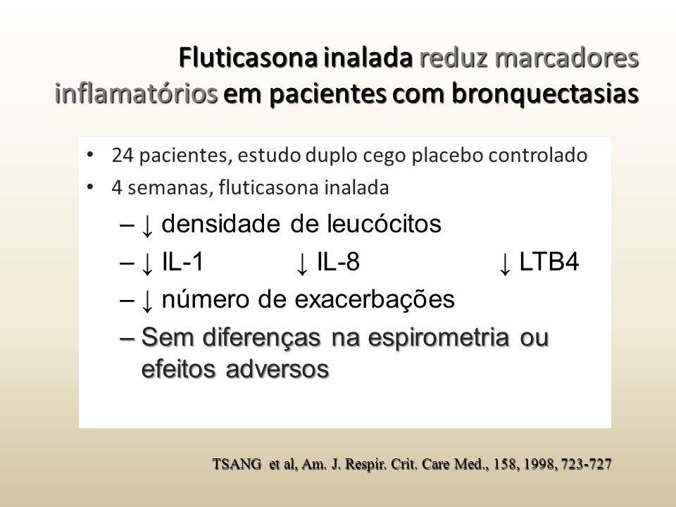 Fluticasona inalada reduz marcadores inflamatórios em pacientes com bronquectasias 24 pacientes, estudo duplo cego placebo controlado 4 semanas, fluti