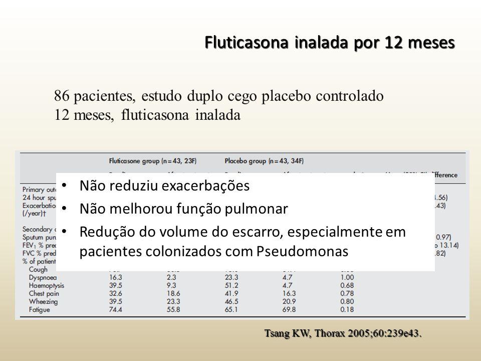 Fluticasona inalada por 12 meses Tsang KW, Thorax 2005;60:239e43. 86 pacientes, estudo duplo cego placebo controlado 12 meses, fluticasona inalada Não