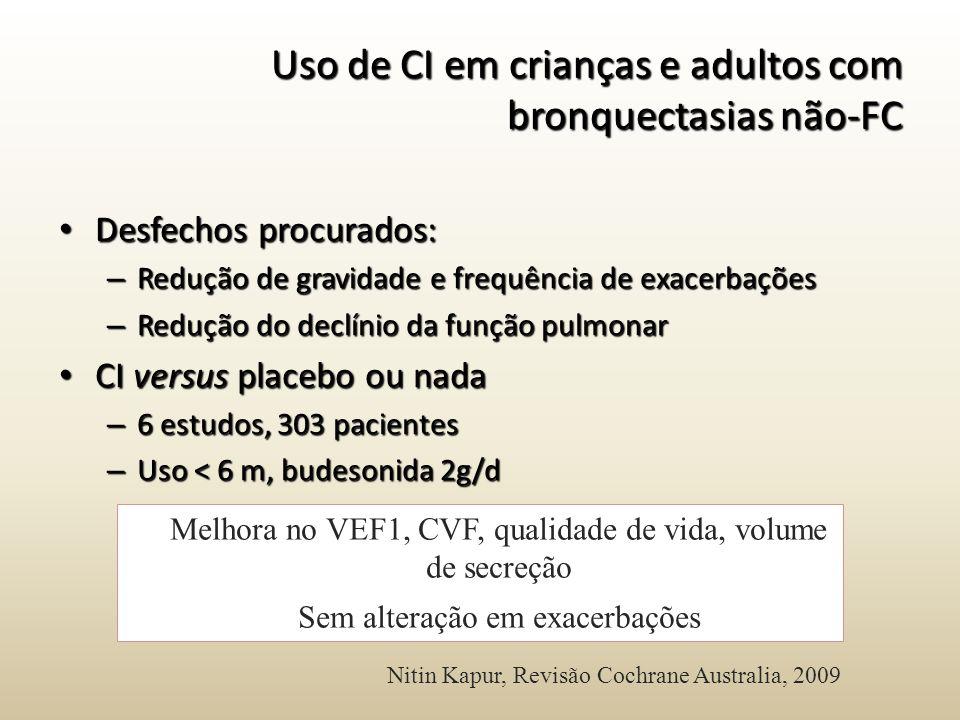 Uso de CI em crianças e adultos com bronquectasias não-FC Desfechos procurados: Desfechos procurados: – Redução de gravidade e frequência de exacerbaç