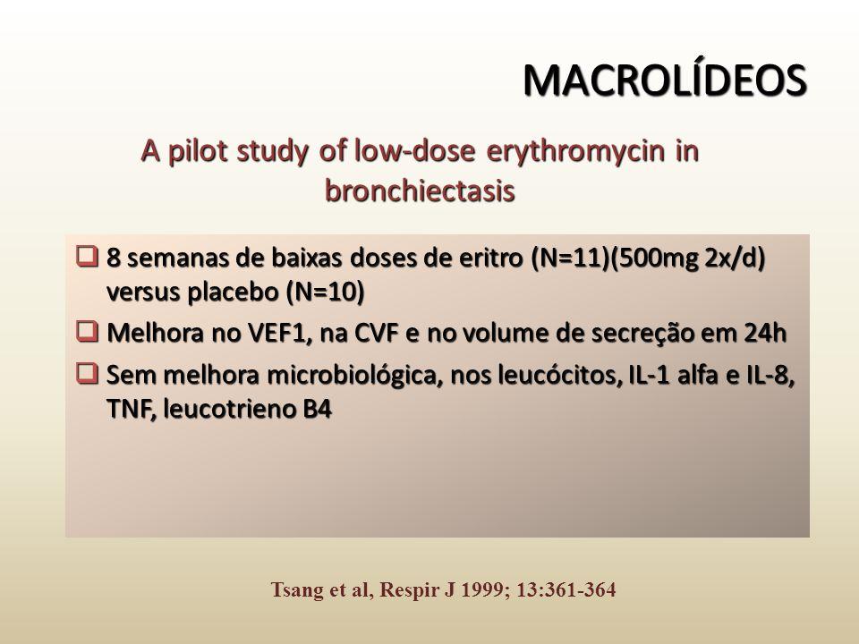 MACROLÍDEOS  8 semanas de baixas doses de eritro (N=11)(500mg 2x/d) versus placebo (N=10)  Melhora no VEF1, na CVF e no volume de secreção em 24h 