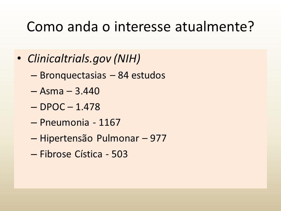 MACROLÍDEOS  8 semanas de baixas doses de eritro (N=11)(500mg 2x/d) versus placebo (N=10)  Melhora no VEF1, na CVF e no volume de secreção em 24h  Sem melhora microbiológica, nos leucócitos, IL-1 alfa e IL-8, TNF, leucotrieno B4 Tsang et al, Respir J 1999; 13:361-364 A pilot study of low-dose erythromycin in bronchiectasis