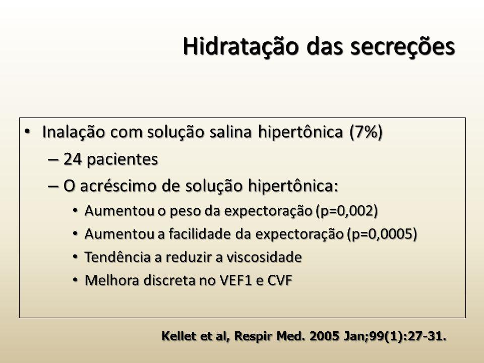 Hidratação das secreções Inalação com solução salina hipertônica (7%) Inalação com solução salina hipertônica (7%) – 24 pacientes – O acréscimo de sol