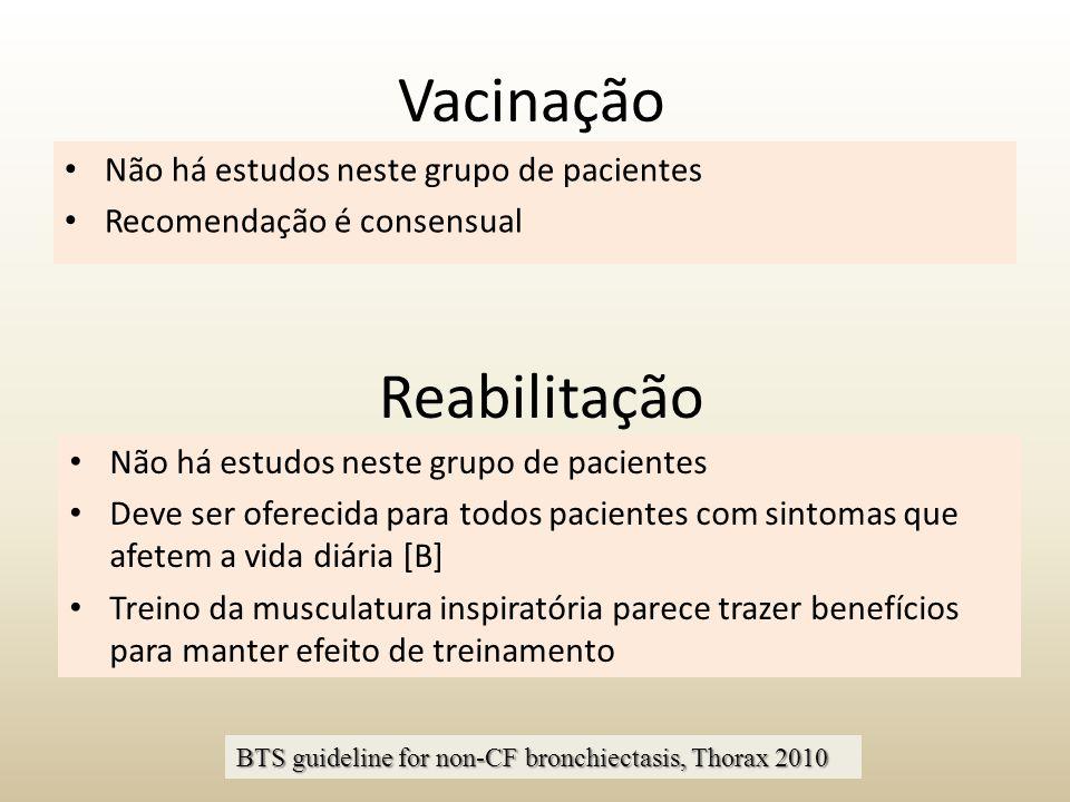 Vacinação Não há estudos neste grupo de pacientes Recomendação é consensual Reabilitação Não há estudos neste grupo de pacientes Deve ser oferecida pa