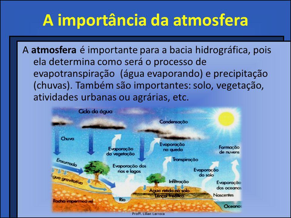 Divisores de águas Os divisores de água são as maiores elevações do relevo, denominados de topos, e que direcionam a água das chuvas e das nascentes.