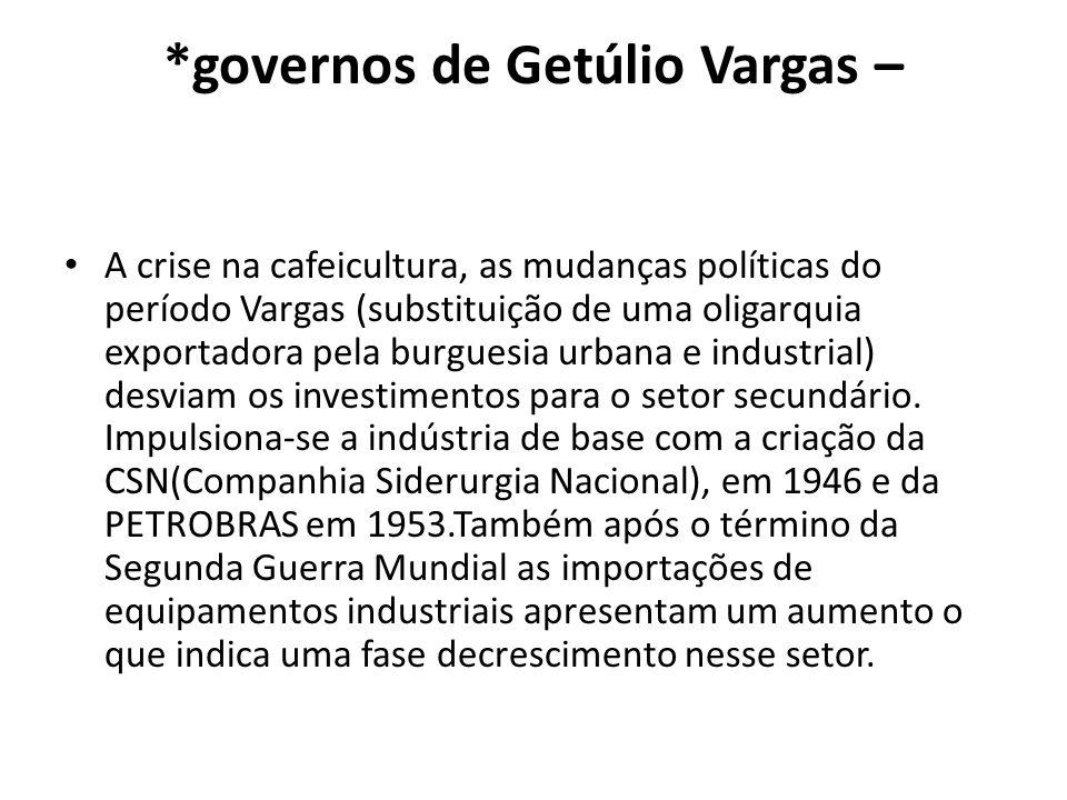 *governos de Getúlio Vargas – A crise na cafeicultura, as mudanças políticas do período Vargas (substituição de uma oligarquia exportadora pela burgue