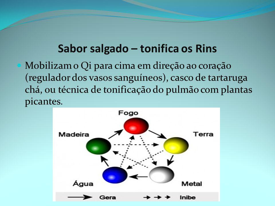 Sabor salgado – tonifica os Rins Mobilizam o Qi para cima em direção ao coração (regulador dos vasos sanguíneos), casco de tartaruga chá, ou técnica de tonificação do pulmão com plantas picantes.