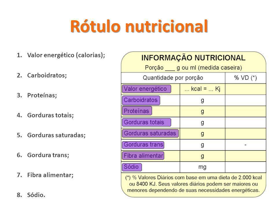 Rótulo nutricional 1.Valor energético (calorias); 2.Carboidratos; 3.Proteínas; 4.Gorduras totais; 5.Gorduras saturadas; 6.Gordura trans; 7.Fibra alime