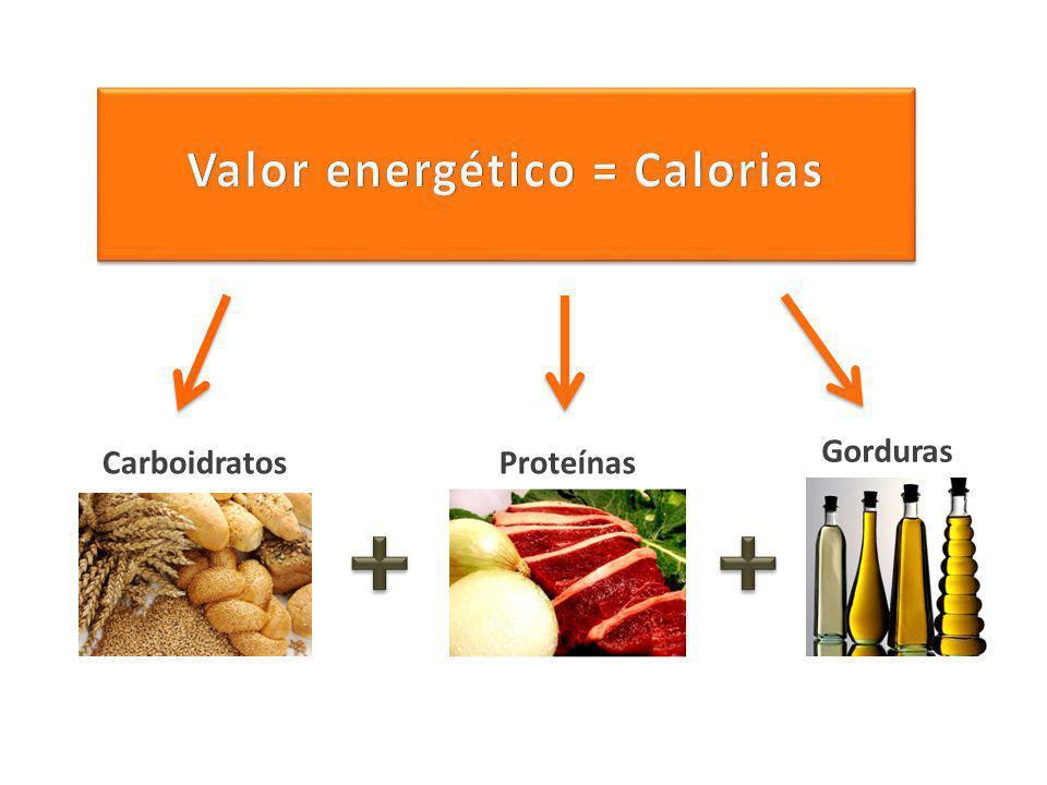Carboidratos Energia