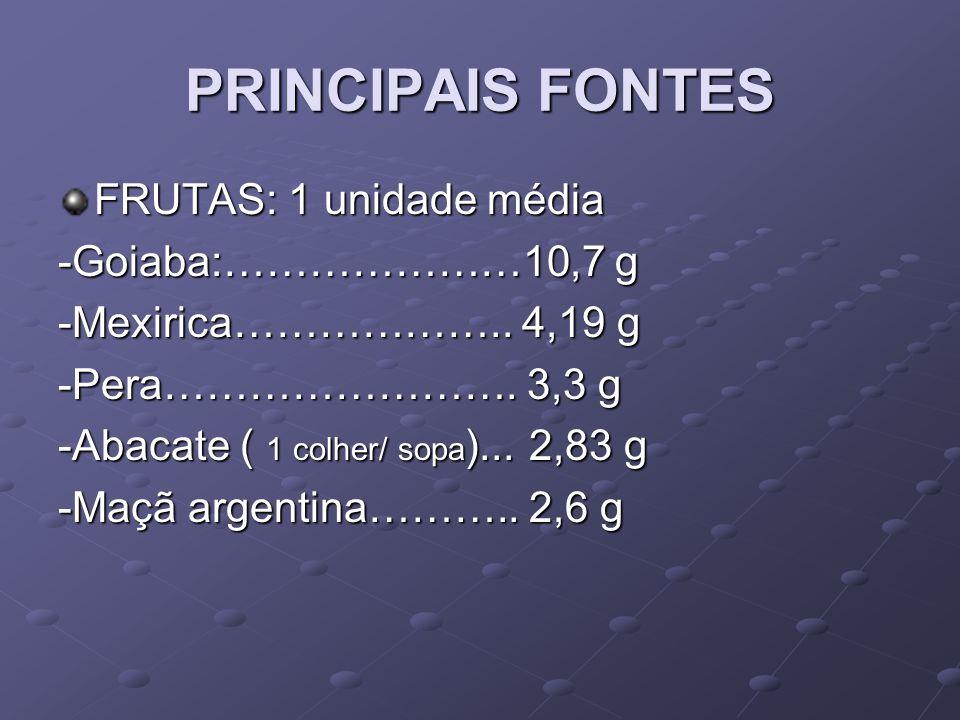 PRINCIPAIS FONTES FRUTAS: 1 unidade média -Goiaba:…………………10,7 g -Mexirica………………..