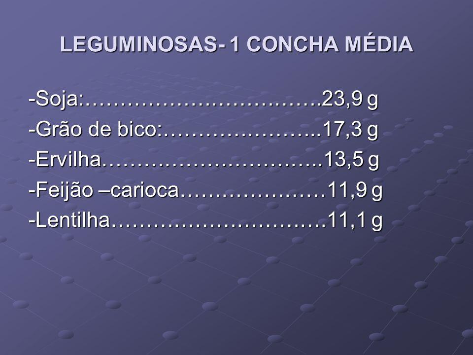 LEGUMES-3 col/sopa -Batata doce………………….1,98 g -Beterraba crua………………1,62 g -Mandioca…………………….1,44 g -Cenoura ralada……………...1,14 g -Brócolis cozidos……………..1,0 g