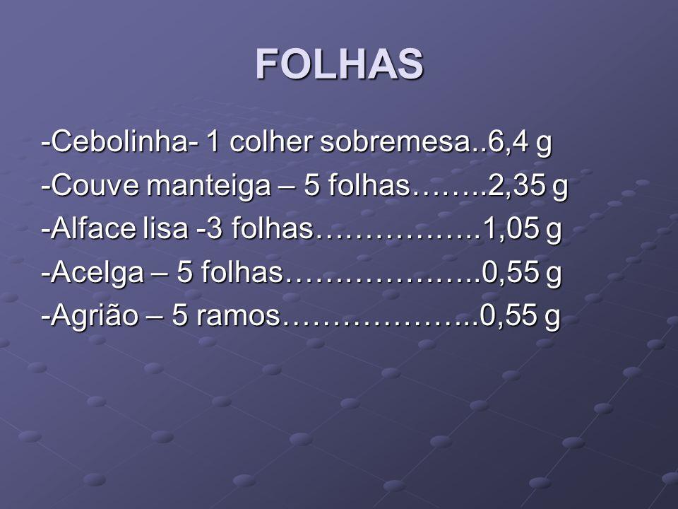 FOLHAS -Cebolinha- 1 colher sobremesa..6,4 g -Couve manteiga – 5 folhas……..2,35 g -Alface lisa -3 folhas……………..1,05 g -Acelga – 5 folhas………………..0,55 g -Agrião – 5 ramos………………..0,55 g