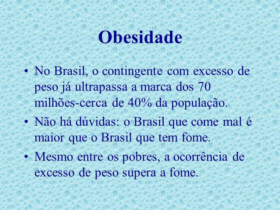Obesidade No Brasil, o contingente com excesso de peso já ultrapassa a marca dos 70 milhões-cerca de 40% da população. Não há dúvidas: o Brasil que co