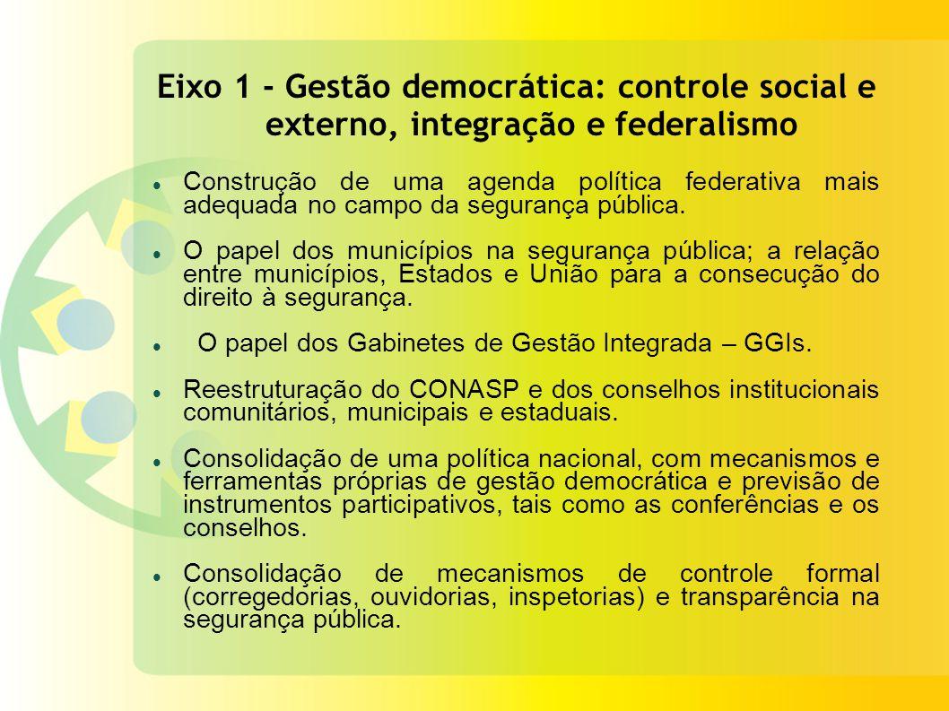 Eixo 1 - Gestão democrática: controle social e externo, integração e federalismo Construção de uma agenda política federativa mais adequada no campo d