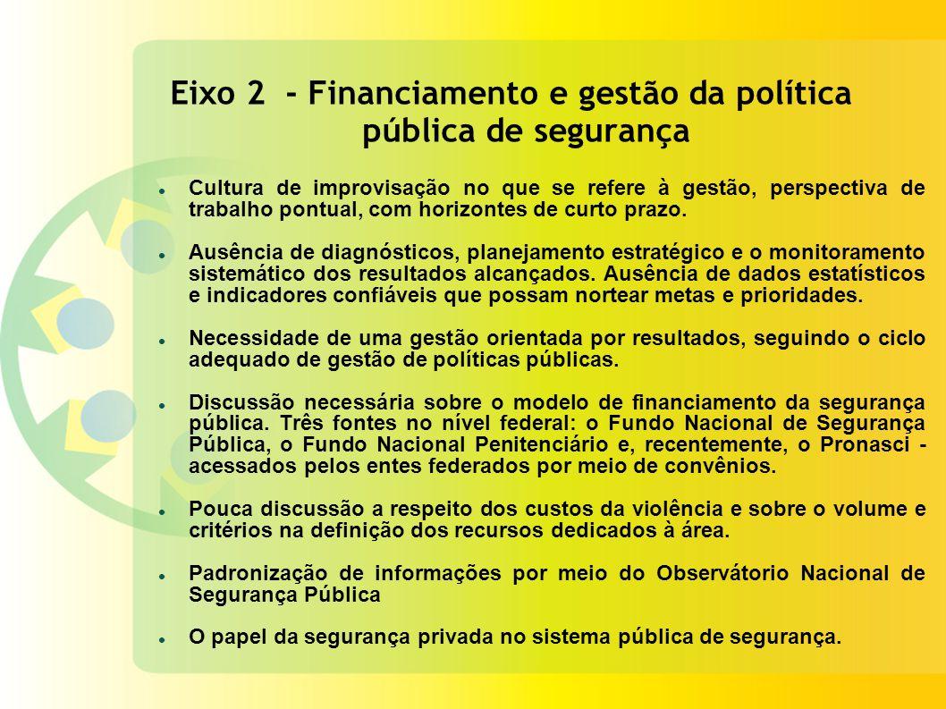 Eixo 2 - Financiamento e gestão da política pública de segurança Cultura de improvisação no que se refere à gestão, perspectiva de trabalho pontual, com horizontes de curto prazo.