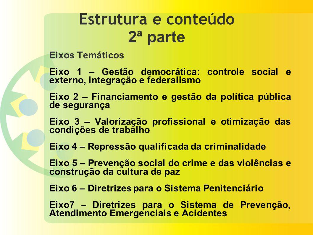 Estrutura e conteúdo 2ª parte Eixos Temáticos Eixo 1 – Gestão democrática: controle social e externo, integração e federalismo Eixo 2 – Financiamento