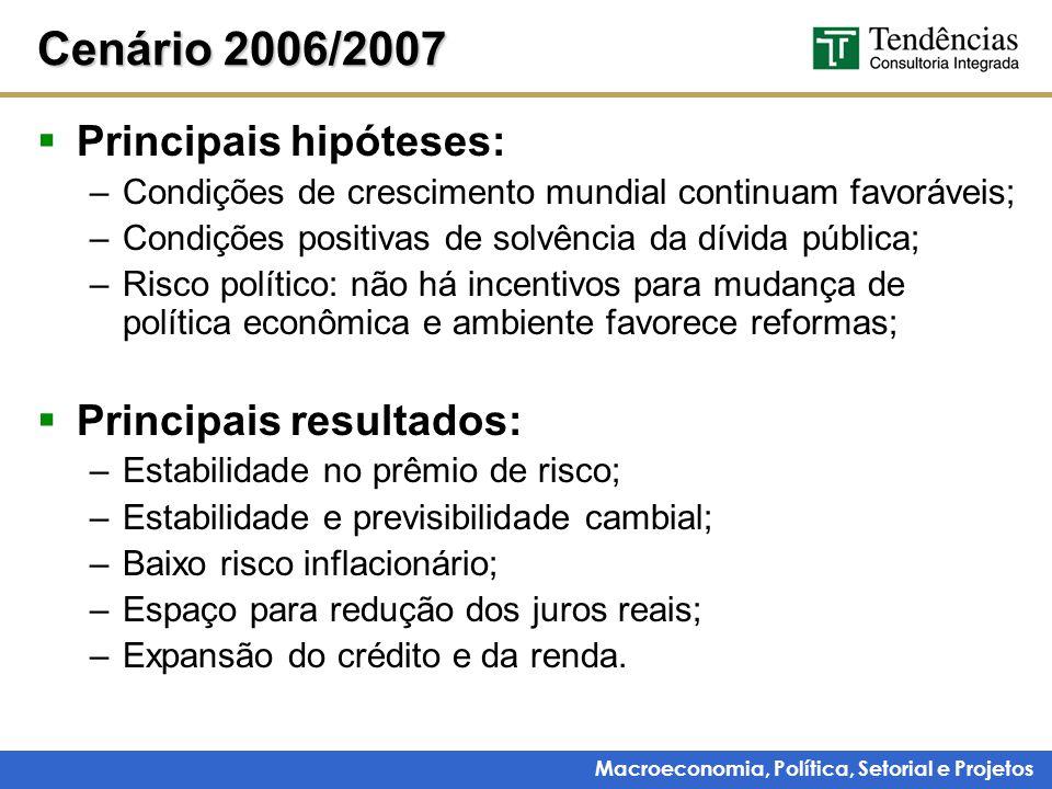 Macroeconomia, Política, Setorial e Projetos Cenário 2006/2007  Principais hipóteses: –Condições de crescimento mundial continuam favoráveis; –Condiç