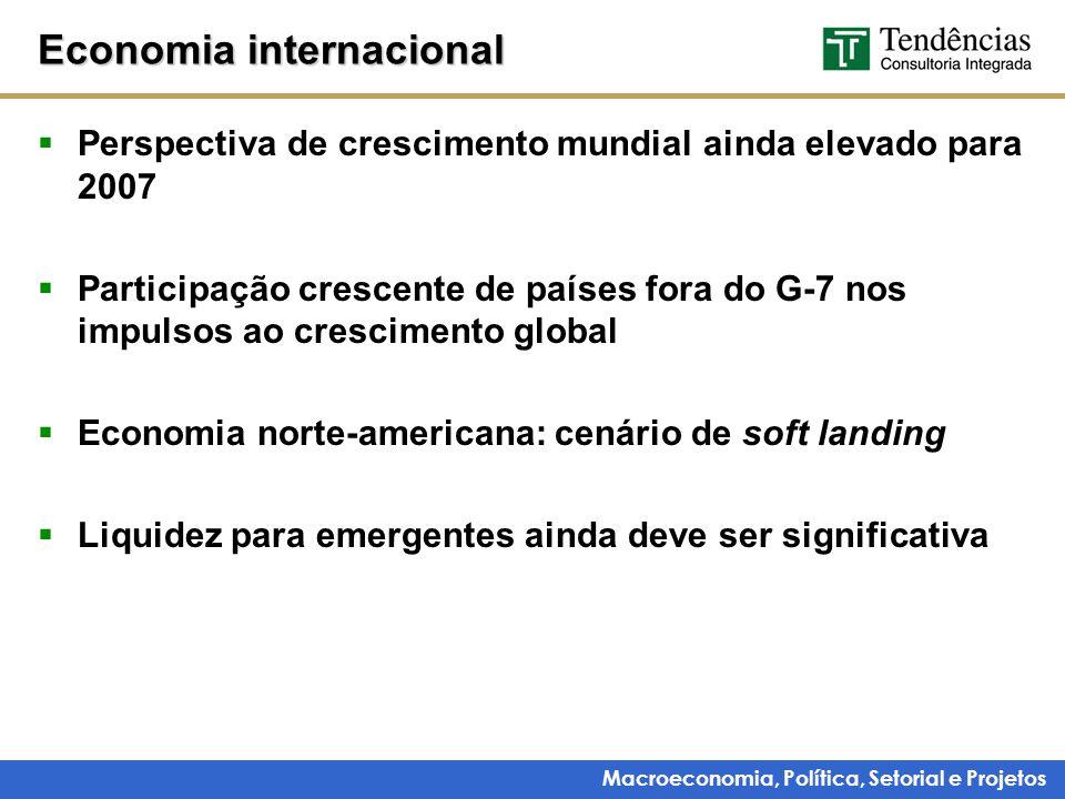 Macroeconomia, Política, Setorial e Projetos Economia internacional  Perspectiva de crescimento mundial ainda elevado para 2007  Participação cresce