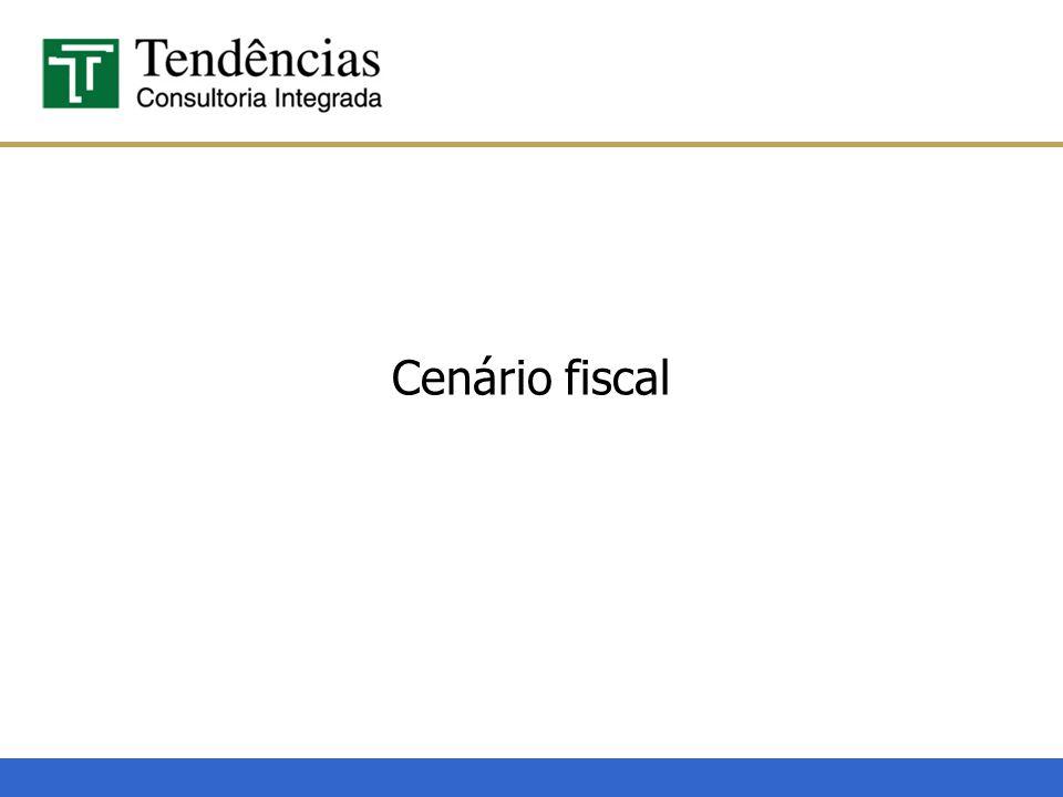 Cenário fiscal