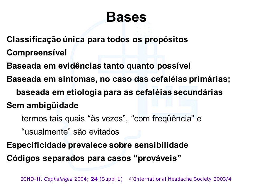 Bases Classificação única para todos os propósitos Compreensível Baseada em evidências tanto quanto possível Baseada em sintomas, no caso das cefaléia