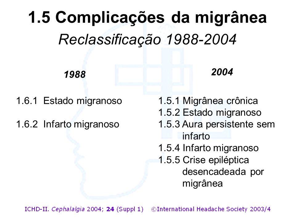 Reclassificação 1988-2004 1988 1.6.1 Estado migranoso 1.6.2 Infarto migranoso 2004 1.5.1 Migrânea crônica 1.5.2 Estado migranoso 1.5.3 Aura persistent
