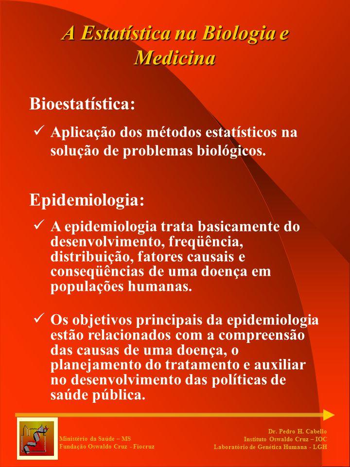 Ministério da Saúde – MS Fundação Oswaldo Cruz - Fiocruz Dr.