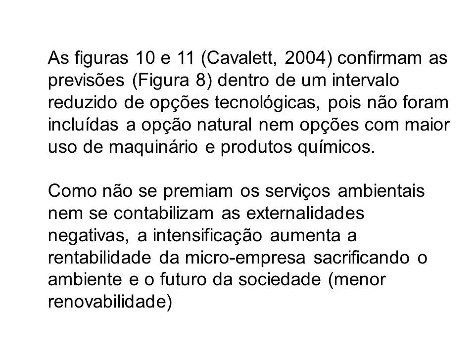 As figuras 10 e 11 (Cavalett, 2004) confirmam as previsões (Figura 8) dentro de um intervalo reduzido de opções tecnológicas, pois não foram incluídas