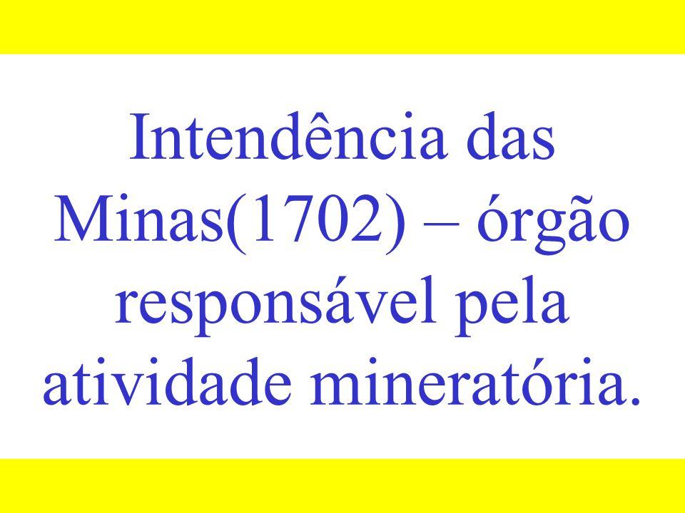 Regimento das Minas(1702) – disciplinar, fiscalizar a extração e garantir o quinto.