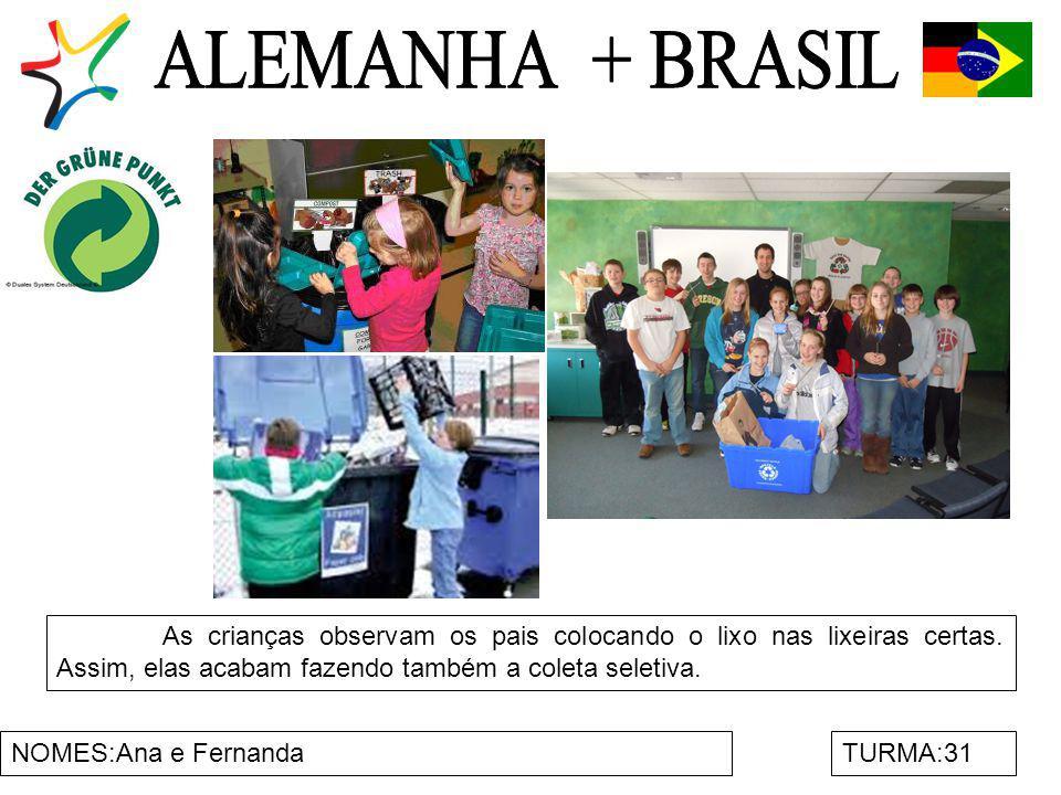 NOMES:Ana e FernandaTURMA:31 As crianças observam os pais colocando o lixo nas lixeiras certas. Assim, elas acabam fazendo também a coleta seletiva.