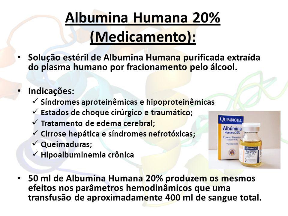 Albumina Humana 20% (Medicamento): Solução estéril de Albumina Humana purificada extraída do plasma humano por fracionamento pelo álcool. Indicações: