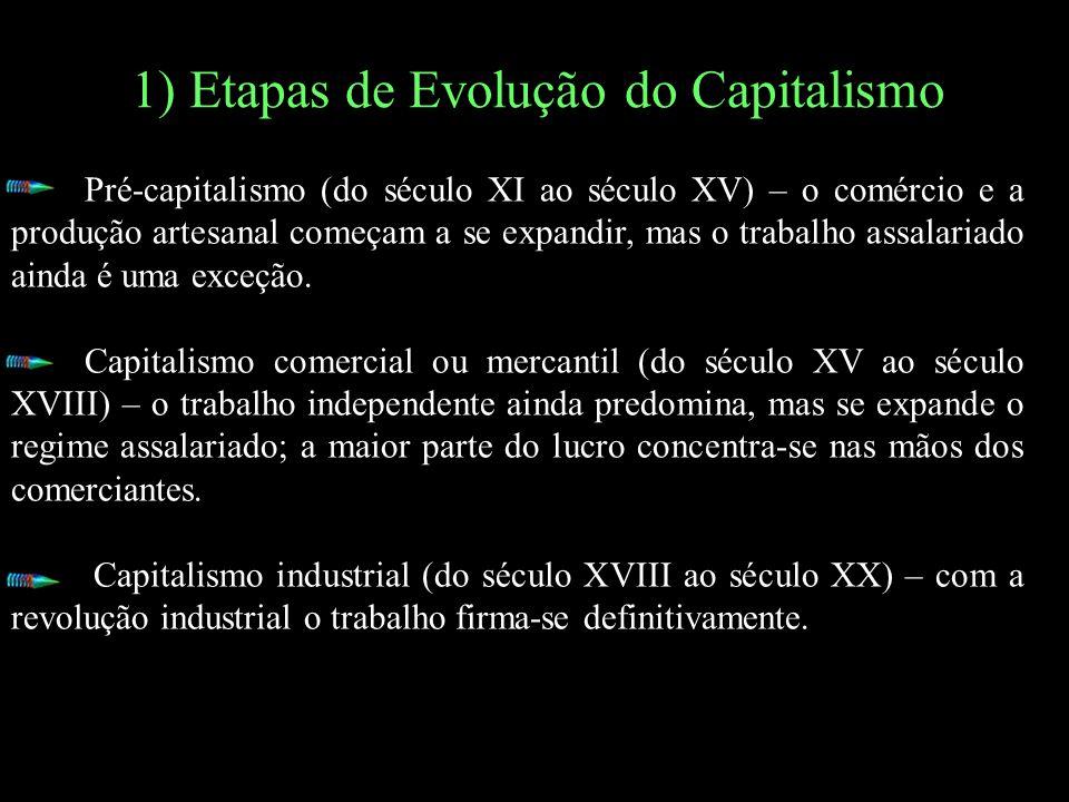 1) Etapas de Evolução do Capitalismo Pré-capitalismo (do século XI ao século XV) – o comércio e a produção artesanal começam a se expandir, mas o trab