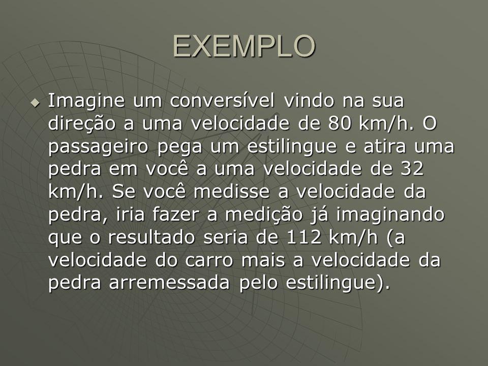 EXEMPLO  Imagine um conversível vindo na sua direção a uma velocidade de 80 km/h. O passageiro pega um estilingue e atira uma pedra em você a uma vel