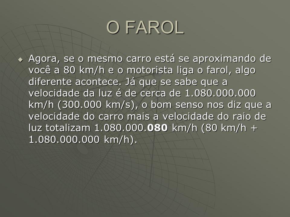 O FAROL  Agora, se o mesmo carro está se aproximando de você a 80 km/h e o motorista liga o farol, algo diferente acontece.