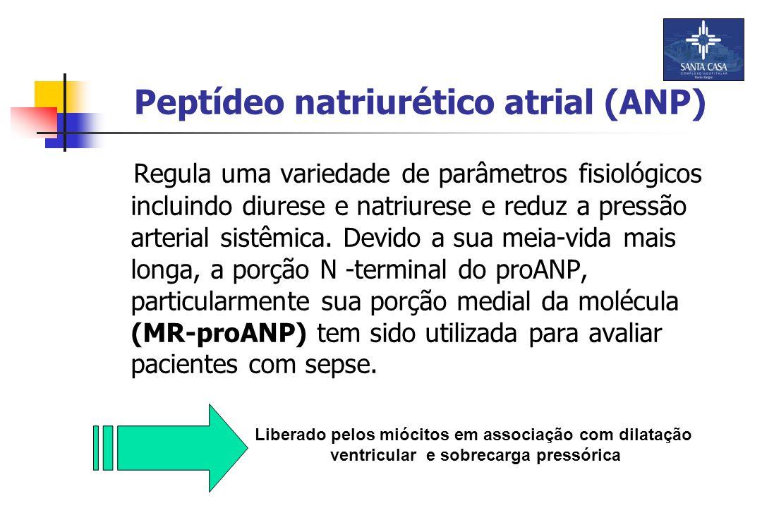 Peptídeo natriurético atrial (ANP) Regula uma variedade de parâmetros fisiológicos incluindo diurese e natriurese e reduz a pressão arterial sistêmica.