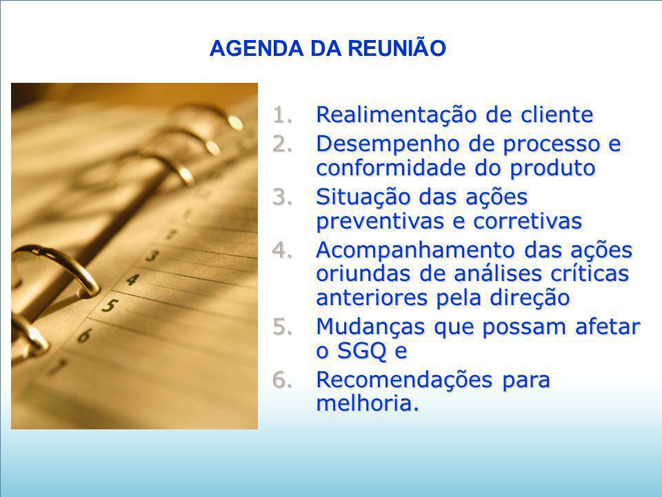 AGENDA DA REUNIÃO 1.Realimentação de cliente 2.Desempenho de processo e conformidade do produto 3.Situação das ações preventivas e corretivas 4.Acompa