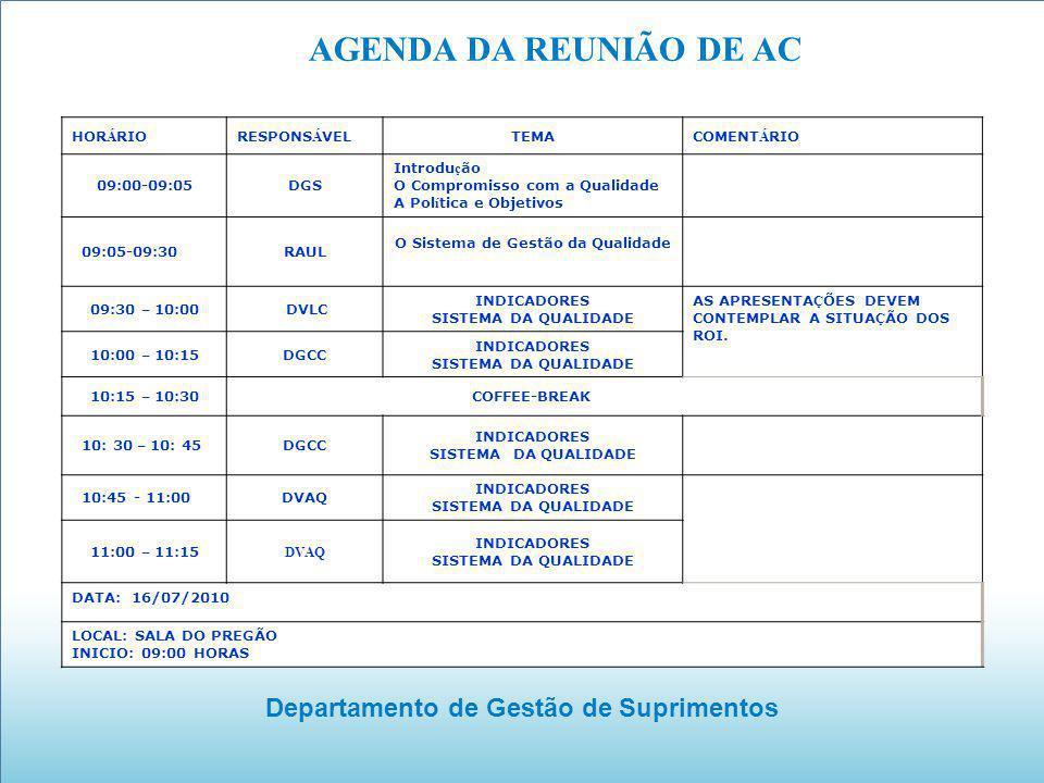 AGENDA DA REUNIÃO DE AC HOR Á RIORESPONS Á VELTEMACOMENT Á RIO 09:00-09:05DGS Introdu ç ão O Compromisso com a Qualidade A Pol í tica e Objetivos 09:0