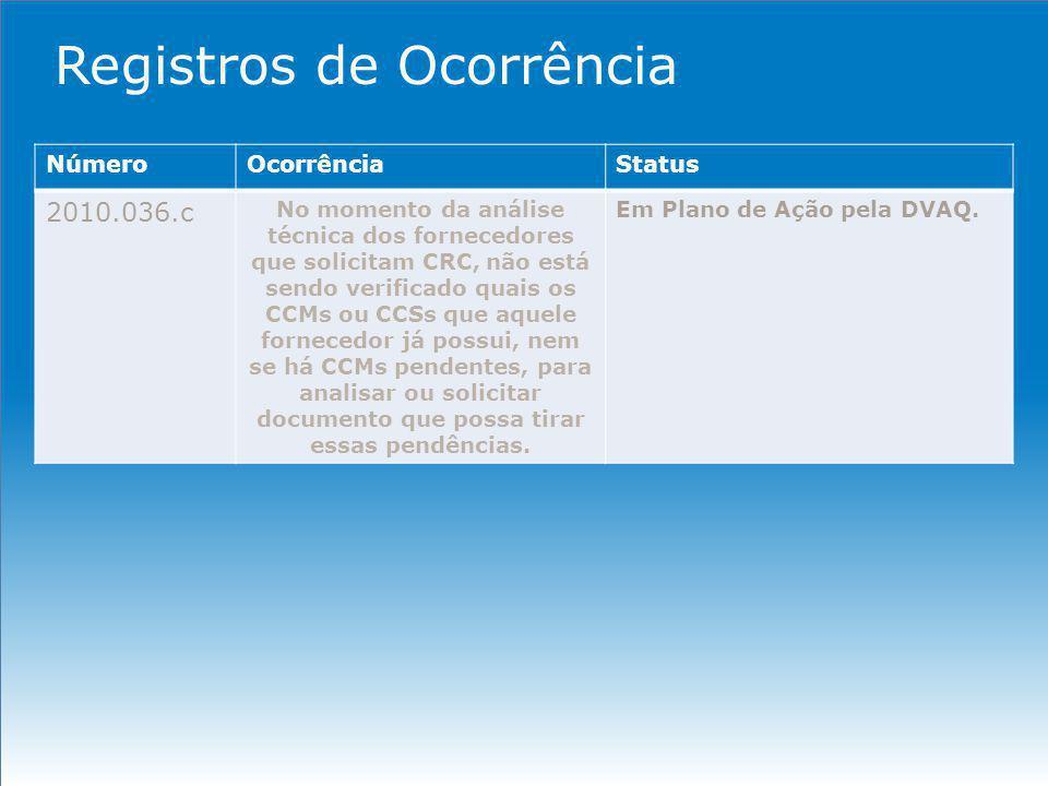 Registros de Ocorrência NúmeroOcorrênciaStatus 2010.036.c No momento da análise técnica dos fornecedores que solicitam CRC, não está sendo verificado