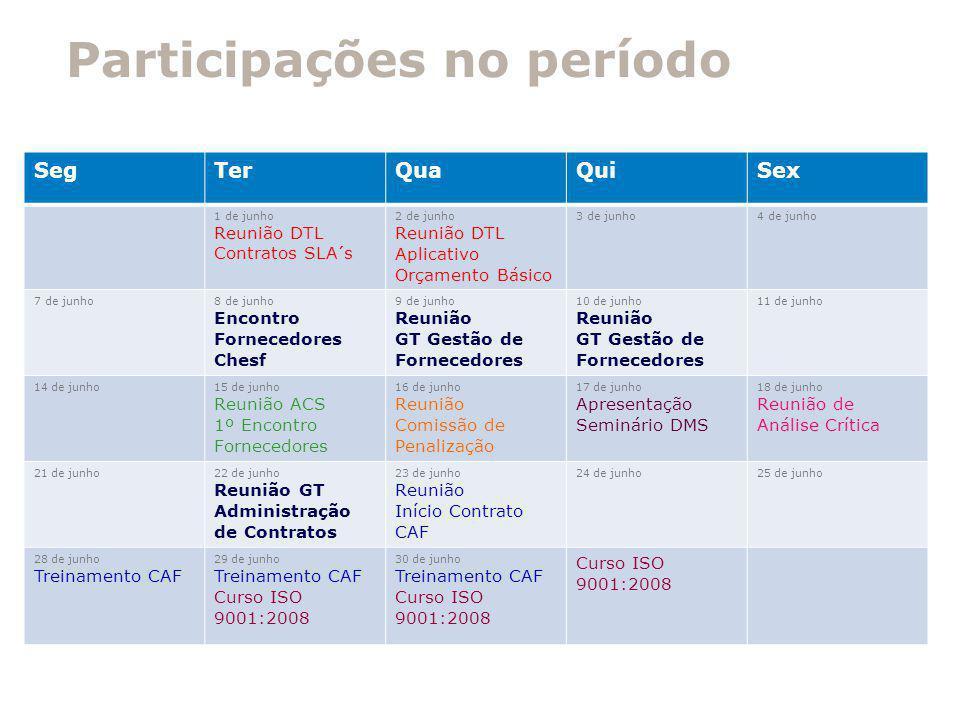 Participações no período SegTerQuaQuiSex 1 de junho Reunião DTL Contratos SLA´s 2 de junho Reunião DTL Aplicativo Orçamento Básico 3 de junho4 de junh