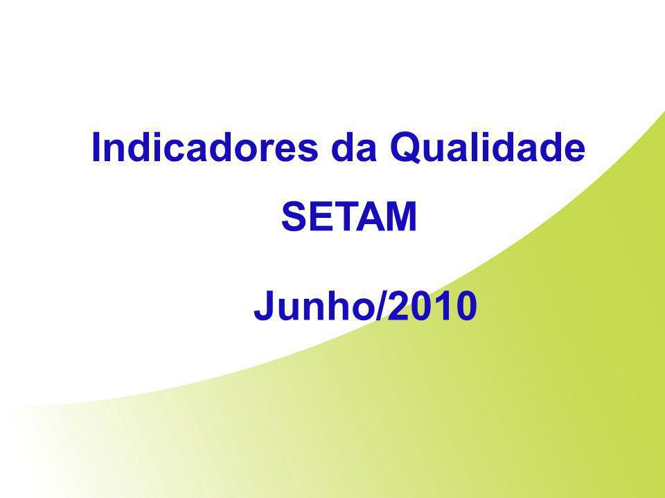 SETAM Indicadores da Qualidade Junho/2010
