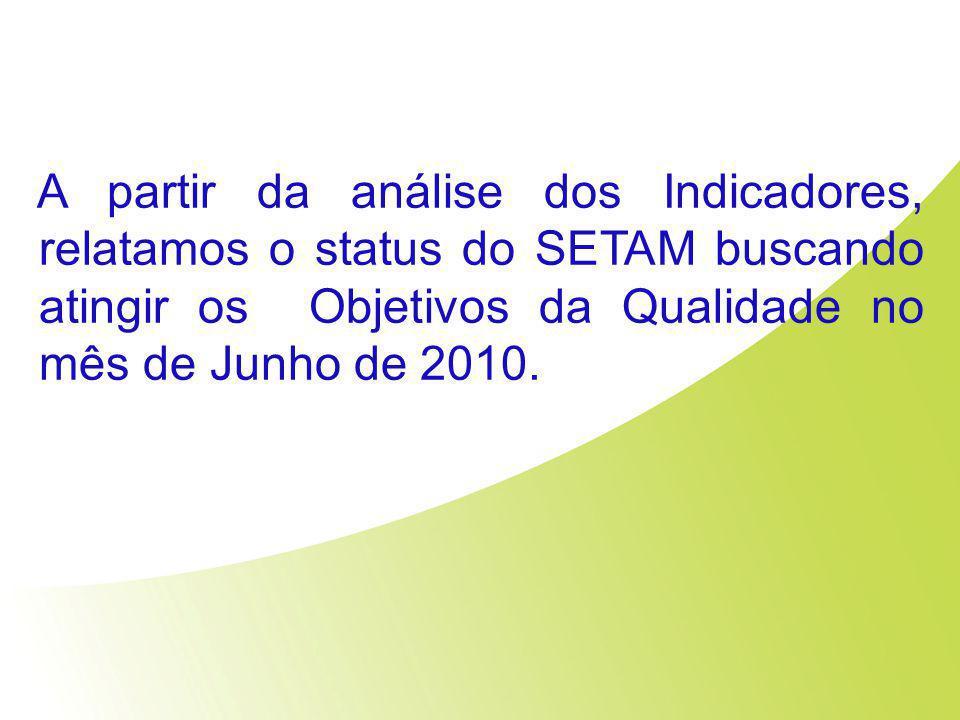 A partir da análise dos Indicadores, relatamos o status do SETAM buscando atingir os Objetivos da Qualidade no mês de Junho de 2010.